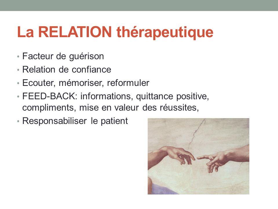 La RELATION thérapeutique Facteur de guérison Relation de confiance Ecouter, mémoriser, reformuler FEED-BACK: informations, quittance positive, compli