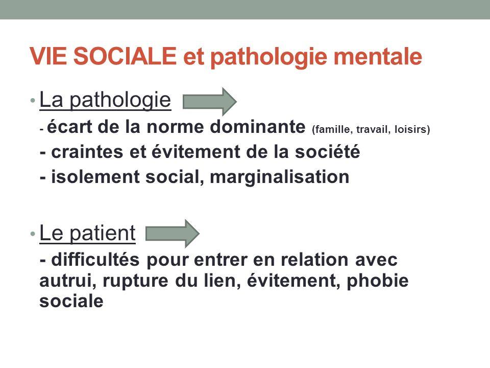 VIE SOCIALE et pathologie mentale La pathologie - écart de la norme dominante (famille, travail, loisirs) - craintes et évitement de la société - isol