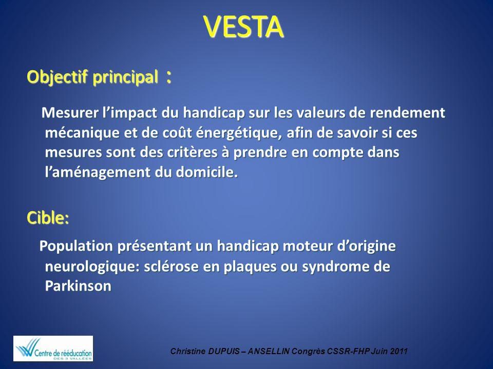 Christine DUPUIS – ANSELLIN Congrès CSSR-FHP Juin 2011VESTA Objectif principal : Mesurer limpact du handicap sur les valeurs de rendement mécanique et