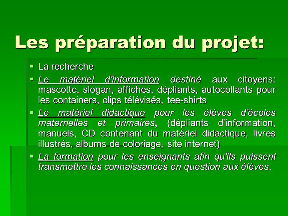 Les préparation du projet: La recherche La recherche Le matériel dinformation destiné aux citoyens: mascotte, slogan, affiches, dépliants, autocollant