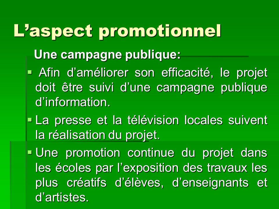 Laspect promotionnel Une campagne publique: Une campagne publique: Afin daméliorer son efficacité, le projet doit être suivi dune campagne publique di