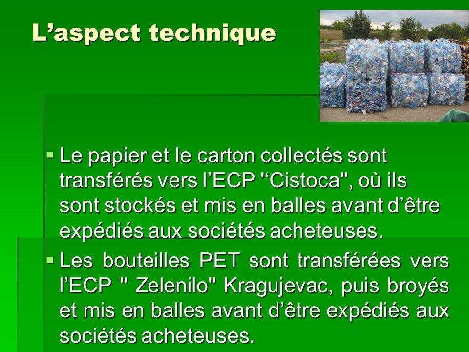 Laspect technique Le papier et le carton collectés sont transférés vers lECP 'Cistoca'', où ils sont stockés et mis en balles avant dêtre expédiés aux