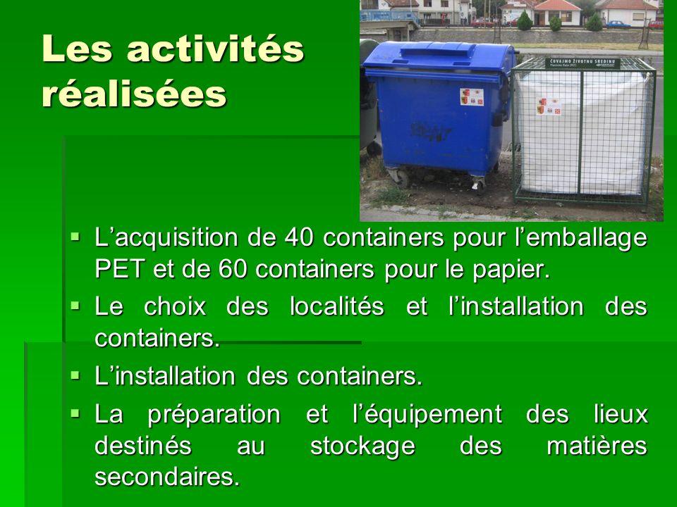 Les activités réalisées Lacquisition de 40 containers pour lemballage PET et de 60 containers pour le papier. Lacquisition de 40 containers pour lemba