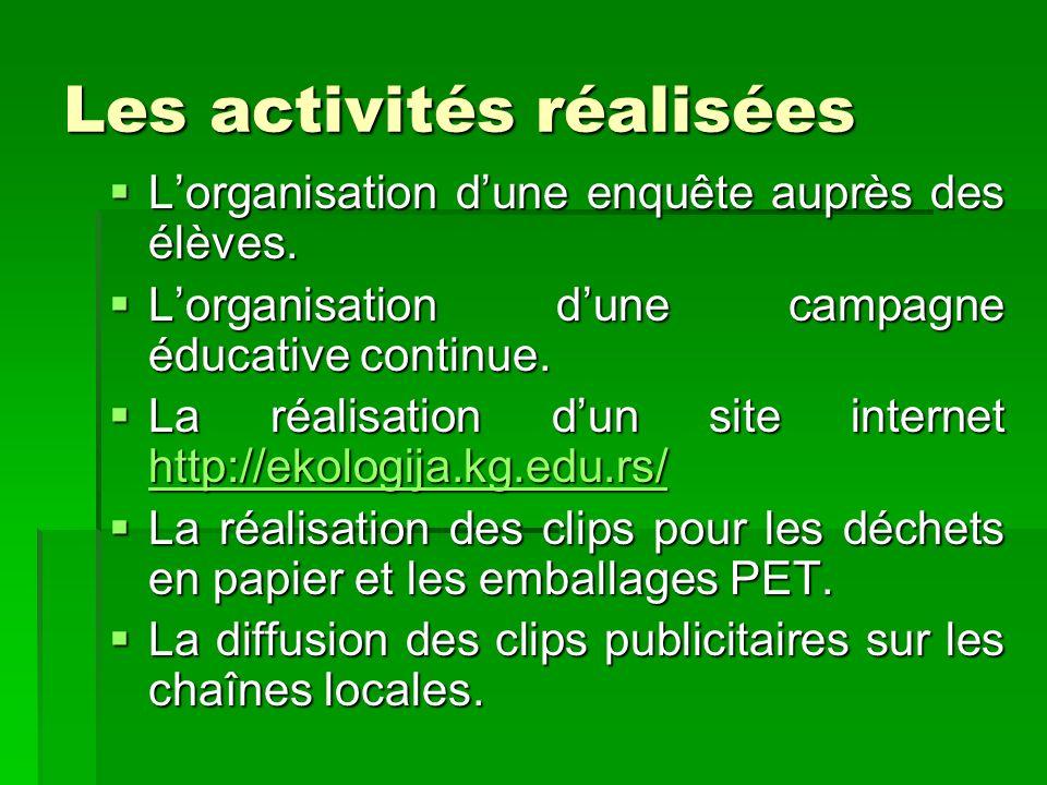 Les activités réalisées Lorganisation dune enquête auprès des élèves. Lorganisation dune enquête auprès des élèves. Lorganisation dune campagne éducat