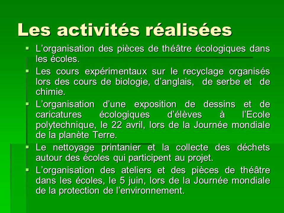 Les activités réalisées Lorganisation des pièces de théâtre écologiques dans les écoles. Lorganisation des pièces de théâtre écologiques dans les écol