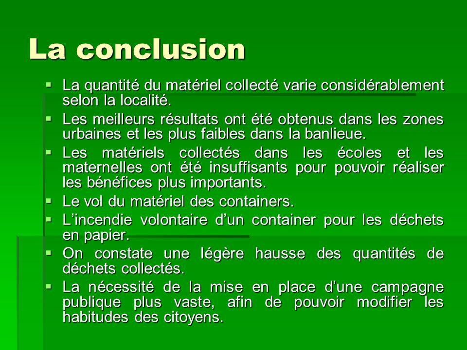La conclusion La quantité du matériel collecté varie considérablement selon la localité. La quantité du matériel collecté varie considérablement selon