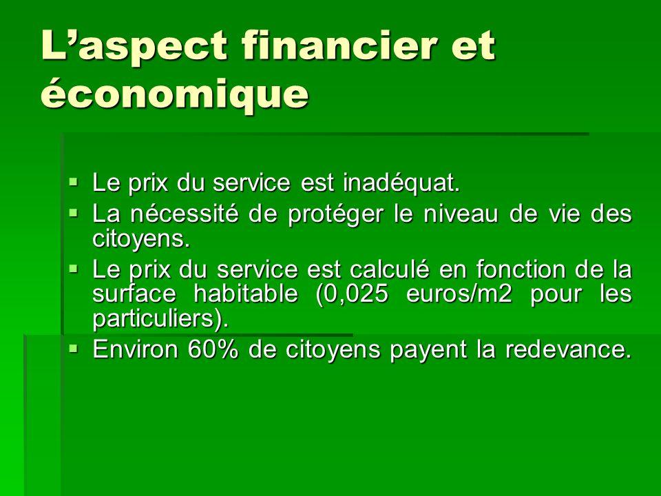 Laspect financier et économique Le prix du service est inadéquat. Le prix du service est inadéquat. La nécessité de protéger le niveau de vie des cito