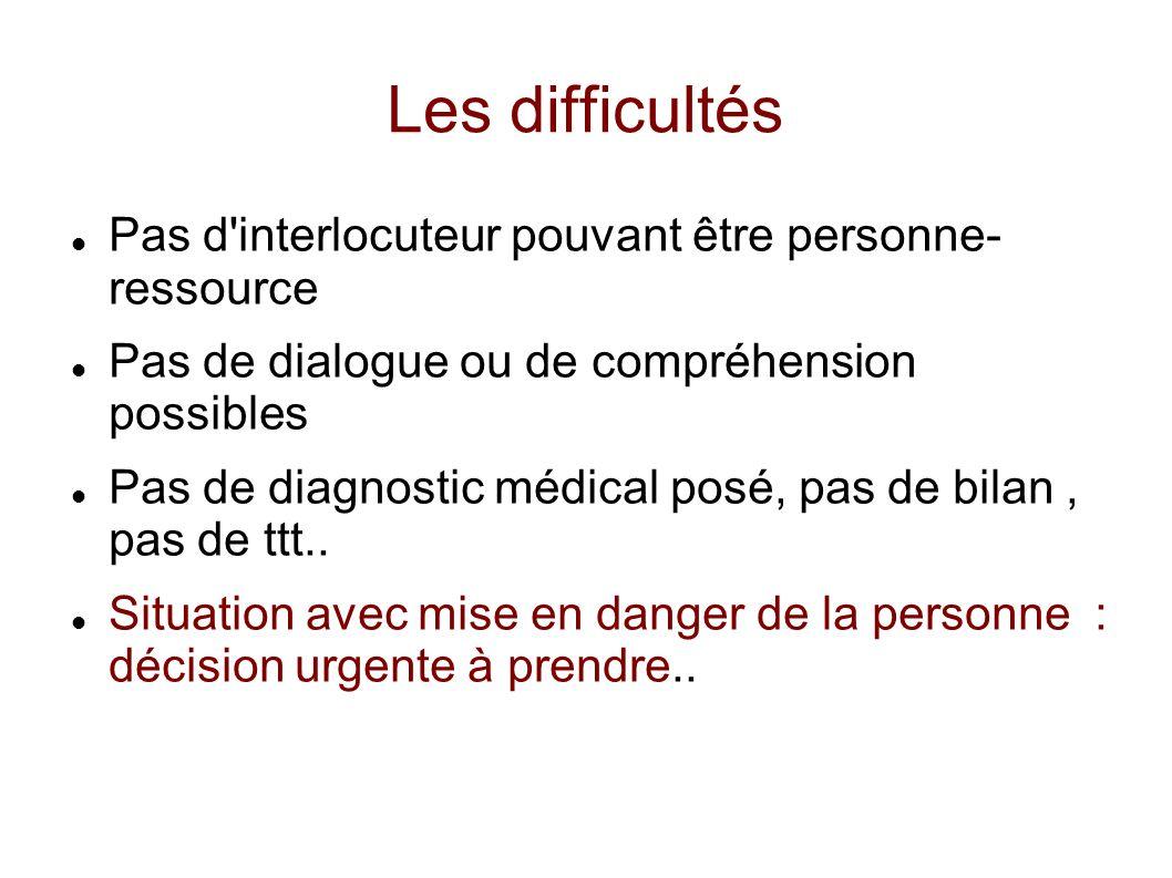 Les difficultés Pas d'interlocuteur pouvant être personne- ressource Pas de dialogue ou de compréhension possibles Pas de diagnostic médical posé, pas