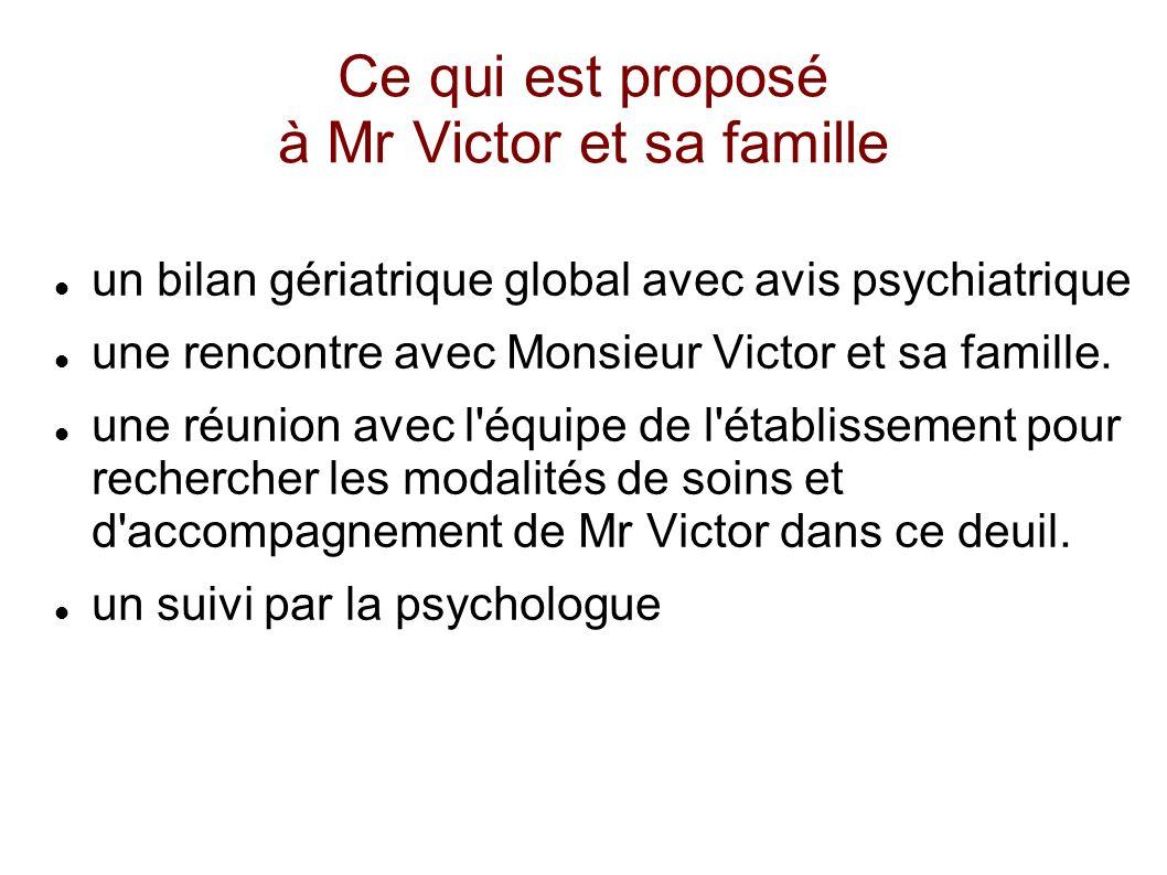 un bilan gériatrique global avec avis psychiatrique une rencontre avec Monsieur Victor et sa famille. une réunion avec l'équipe de l'établissement pou