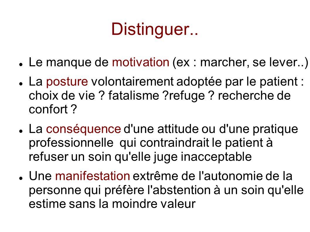 Distinguer.. Le manque de motivation (ex : marcher, se lever..) La posture volontairement adoptée par le patient : choix de vie ? fatalisme ?refuge ?