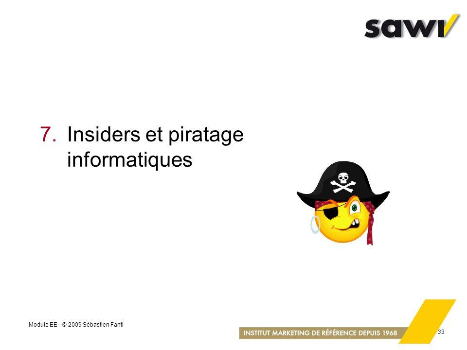Module EE - © 2009 Sébastien Fanti 33 7.Insiders et piratage informatiques