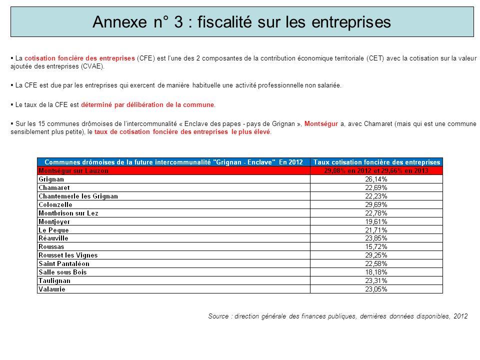 Annexe n° 3 : fiscalité sur les entreprises Source : direction générale des finances publiques, dernières données disponibles, 2012 La cotisation foncière des entreprises (CFE) est l une des 2 composantes de la contribution économique territoriale (CET) avec la cotisation sur la valeur ajoutée des entreprises (CVAE).