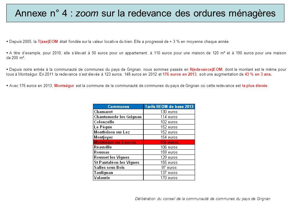 Annexe n° 4 : zoom sur la redevance des ordures ménagères Délibération du conseil de la communauté de communes du pays de Grignan Depuis 2005, la T(axe)EOM était fondée sur la valeur locative du bien.