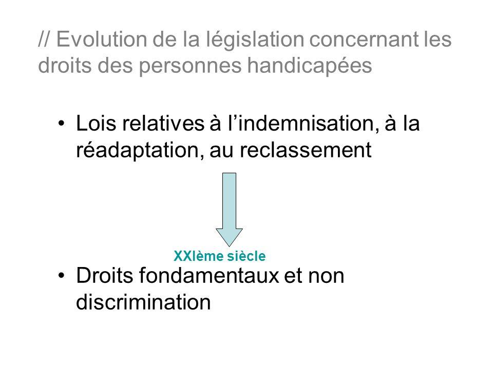// Evolution de la législation concernant les droits des personnes handicapées Lois relatives à lindemnisation, à la réadaptation, au reclassement Droits fondamentaux et non discrimination XXIème siècle