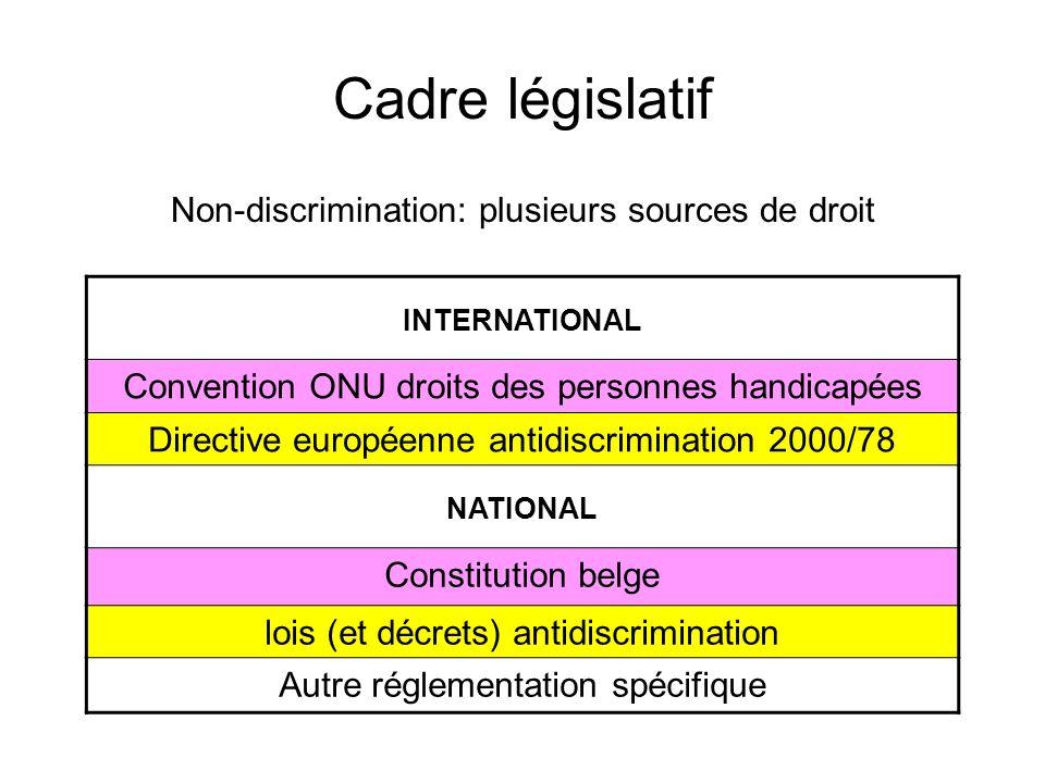Cadre législatif Non-discrimination: plusieurs sources de droit INTERNATIONAL Convention ONU droits des personnes handicapées Directive européenne antidiscrimination 2000/78 NATIONAL Constitution belge lois (et décrets) antidiscrimination Autre réglementation spécifique