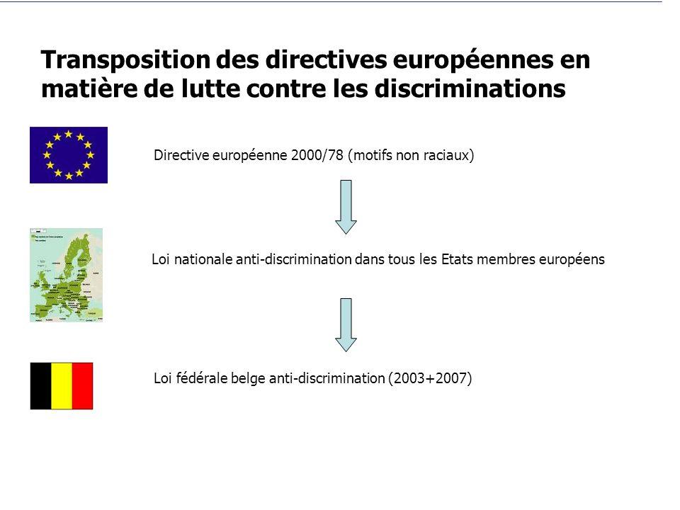 Transposition des directives européennes en matière de lutte contre les discriminations Directive européenne 2000/78 (motifs non raciaux) Loi nationale anti-discrimination dans tous les Etats membres européens Loi fédérale belge anti-discrimination (2003+2007)