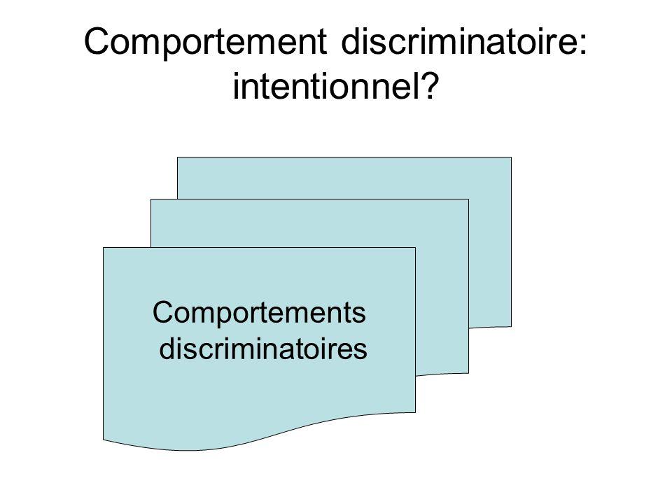 Comportement discriminatoire: intentionnel? Stéréotypes Préjugés Comportements discriminatoires