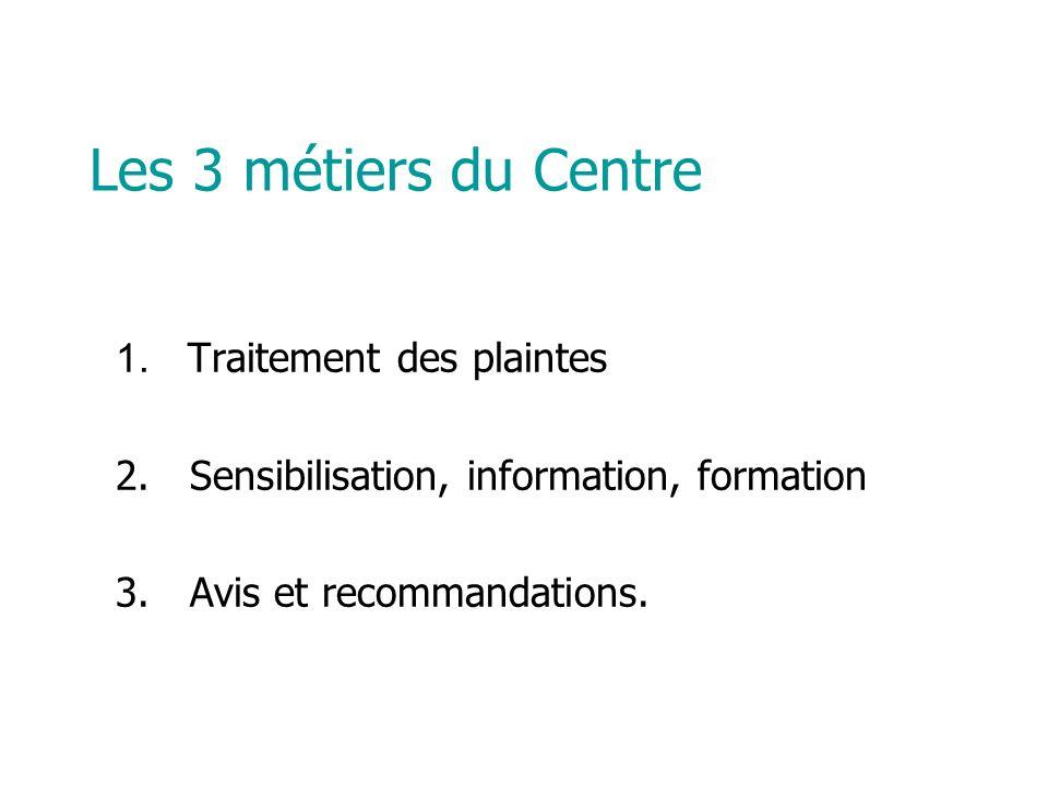 Les 3 métiers du Centre 1.Traitement des plaintes 2.