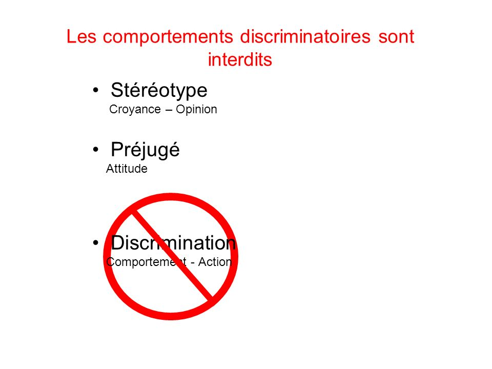 Stéréotype Croyance – Opinion Préjugé Attitude Discrimination Comportement - Action Les comportements discriminatoires sont interdits