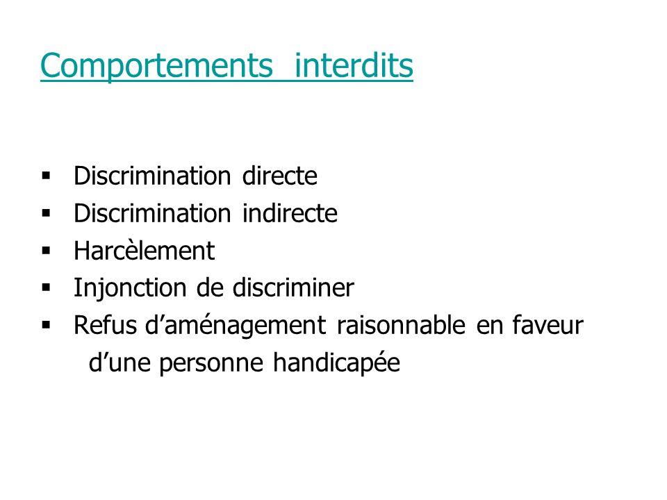 Comportements interdits Discrimination directe Discrimination indirecte Harcèlement Injonction de discriminer Refus daménagement raisonnable en faveur dune personne handicapée