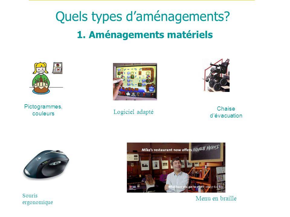 Quels types daménagements? 1. Aménagements matériels Logiciel adapté Souris ergonomique Menu en braille Pictogrammes, couleurs Chaise dévacuation