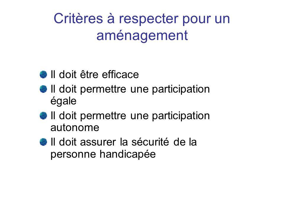 Critères à respecter pour un aménagement Il doit être efficace Il doit permettre une participation égale Il doit permettre une participation autonome Il doit assurer la sécurité de la personne handicapée