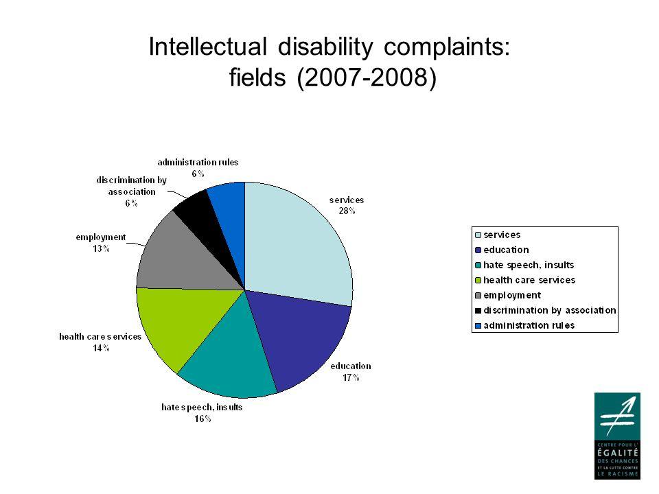 Aménagement raisonnable La personne handicapée est traitée de façon égale alors quelle est dans une situation différente