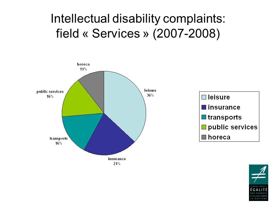 Intellectual disability complaints: field « Services » (2007-2008)