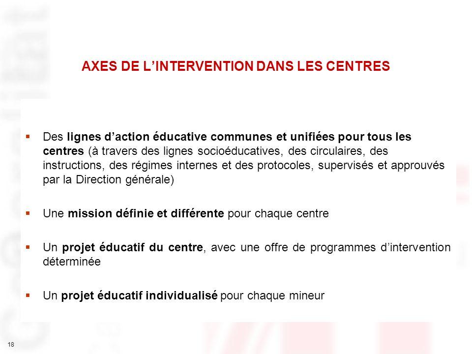 18 AXES DE LINTERVENTION DANS LES CENTRES Des lignes daction éducative communes et unifiées pour tous les centres (à travers des lignes socioéducative