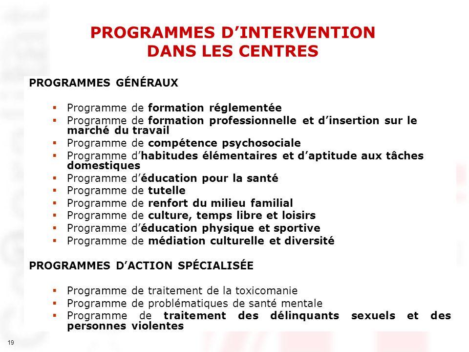 19 PROGRAMMES DINTERVENTION DANS LES CENTRES PROGRAMMES GÉNÉRAUX Programme de formation réglementée Programme de formation professionnelle et dinserti