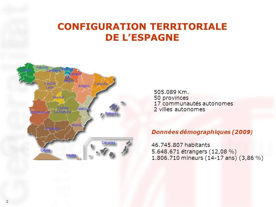 2 CONFIGURATION TERRITORIALE DE LESPAGNE 505.089 Km. 50 provinces 17 communautés autonomes 2 villes autonomes Données démographiques (2009 ) 46.745.80