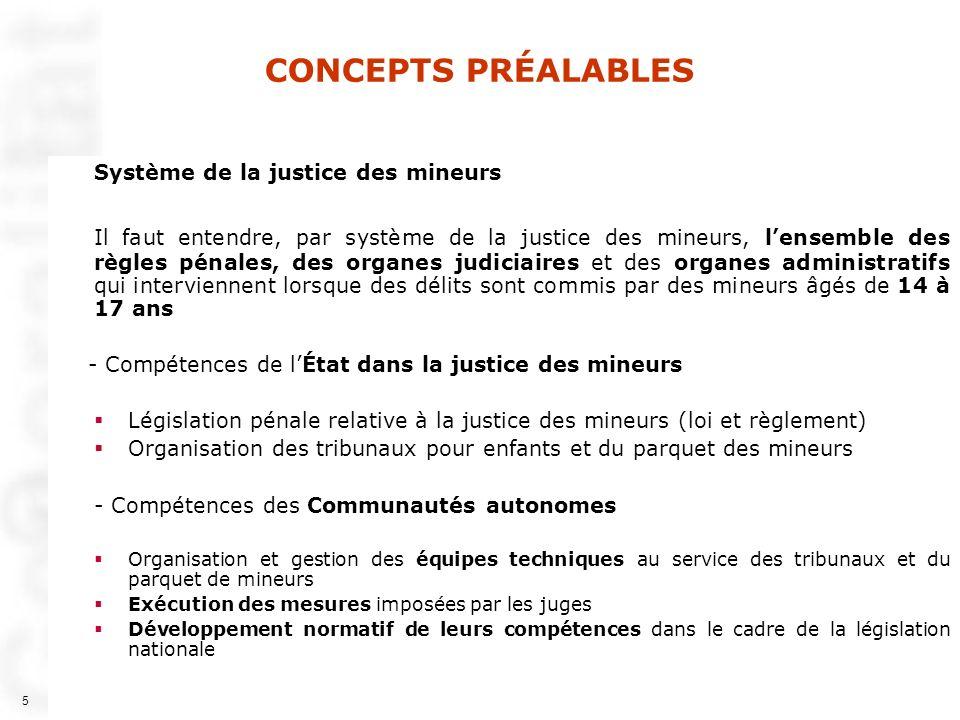 5 5 CONCEPTS PRÉALABLES Système de la justice des mineurs Il faut entendre, par système de la justice des mineurs, lensemble des règles pénales, des o