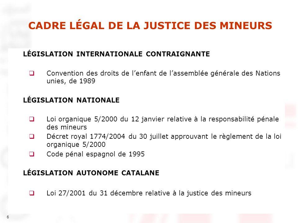 6 CADRE LÉGAL DE LA JUSTICE DES MINEURS LÉGISLATION INTERNATIONALE CONTRAIGNANTE Convention des droits de lenfant de lassemblée générale des Nations u