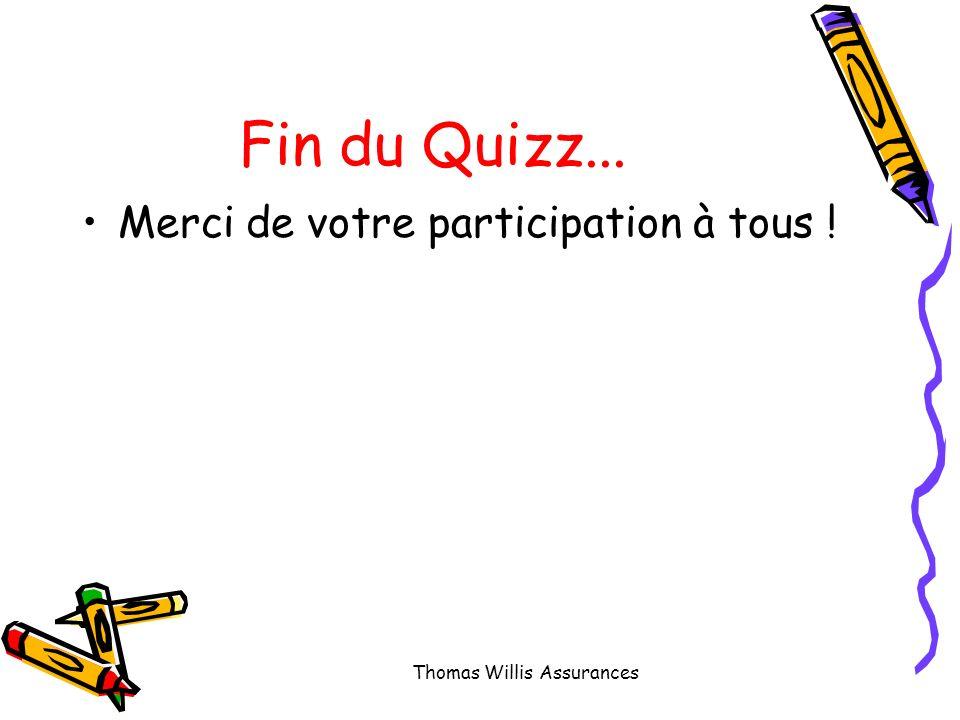 Réponse question 12 . Oui, Mr DUPOND peut souscrire une GRL.