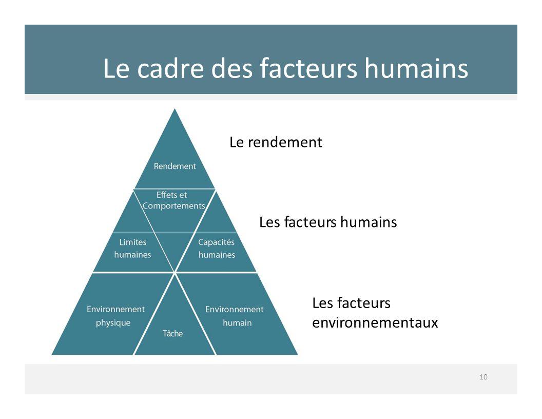 Le cadre des facteurs humains Les facteurs environnementaux Le rendement 10 Les facteurs humains