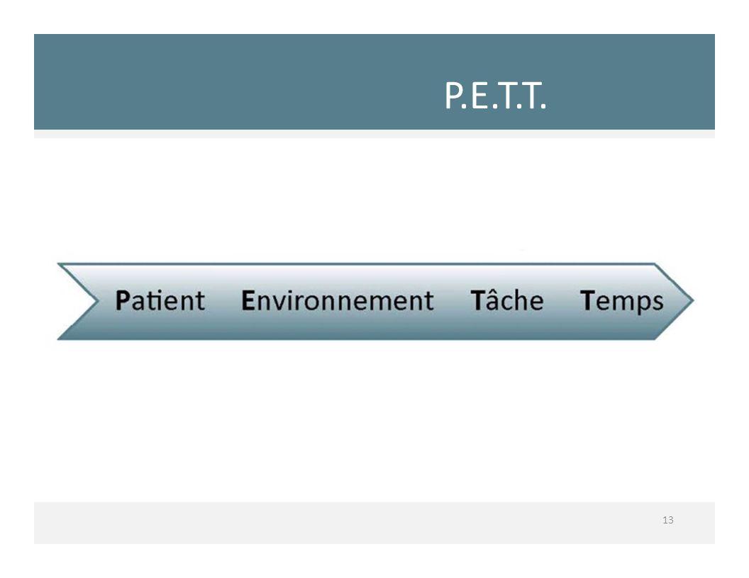 P.E.T.T.P.E.T.T. 13