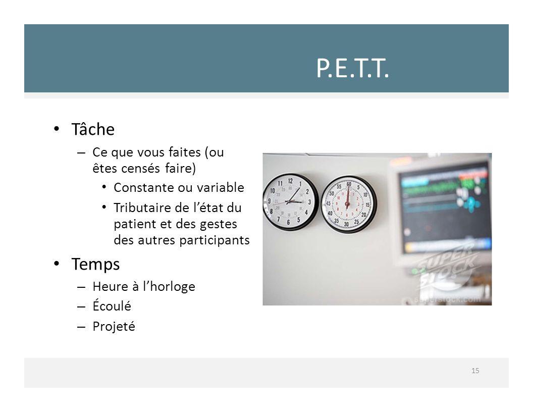P.E.T.T.P.E.T.T. Tâche – Ce que vous faites (ou êtes censés faire) Constante ou variable Tributaire de létat du patient et des gestes des autres parti