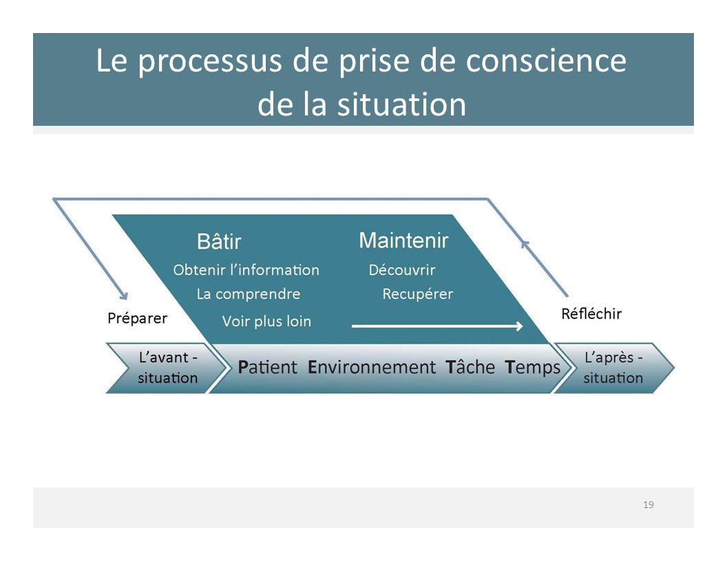 Le processus de prise de conscience de la situation 19