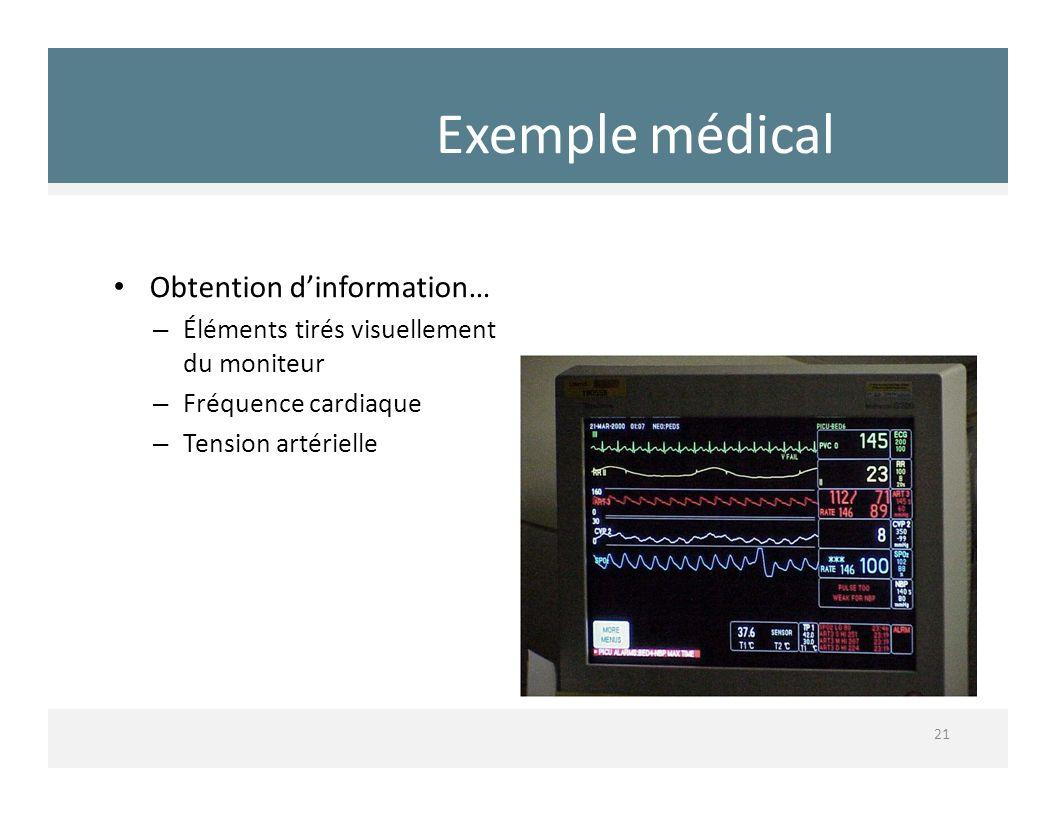 Exemple médical Obtention dinformation… – Éléments tirés visuellement du moniteur – Fréquence cardiaque – Tension artérielle 21