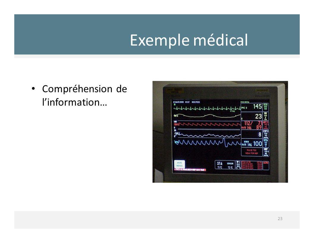 Exemple médical Compréhension de linformation… 23