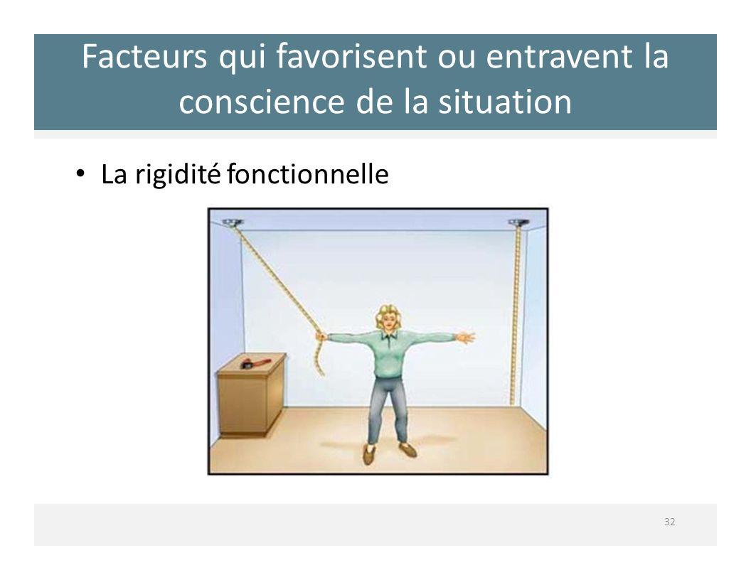 Facteurs qui favorisent ou entravent la conscience de la situation La rigidité fonctionnelle 32