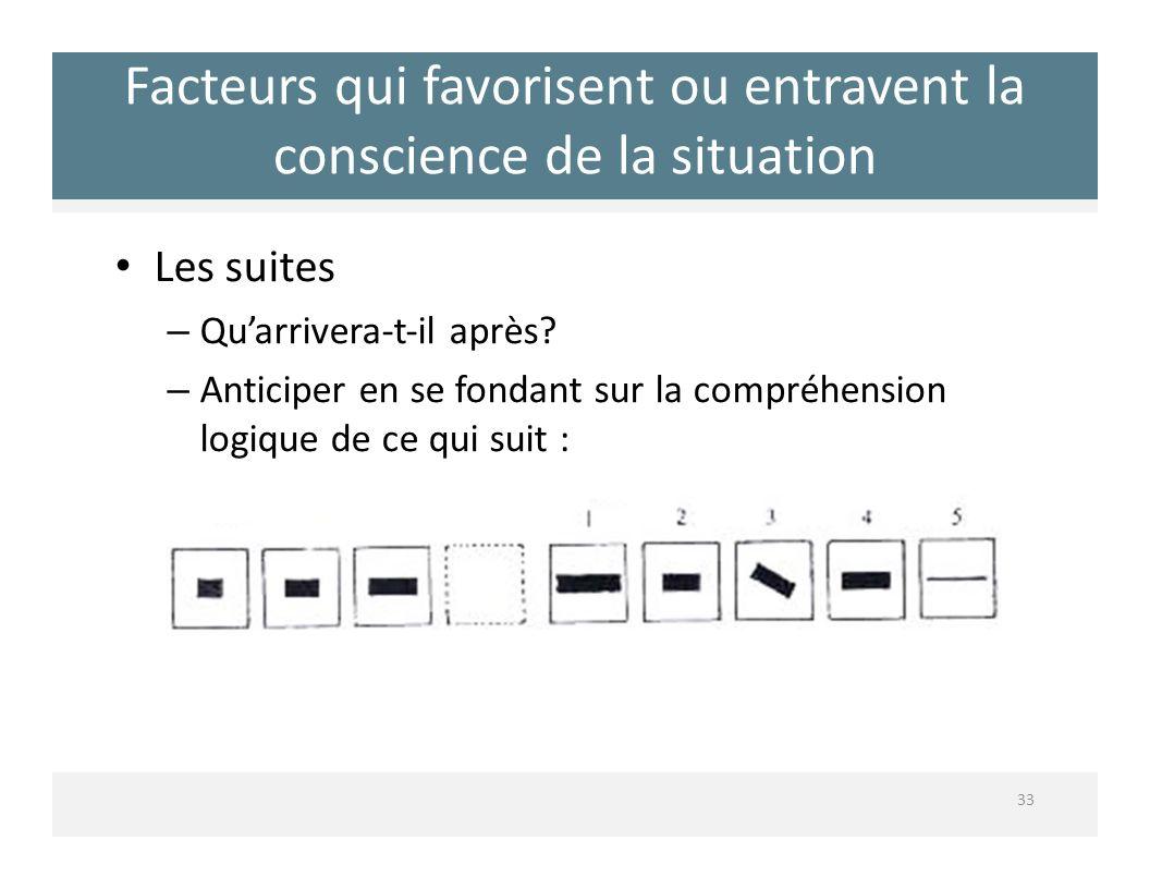 Facteurs qui favorisent ou entravent la conscience de la situation Les suites – Quarriveratil après? – Anticiper en se fondant sur la compréhension lo