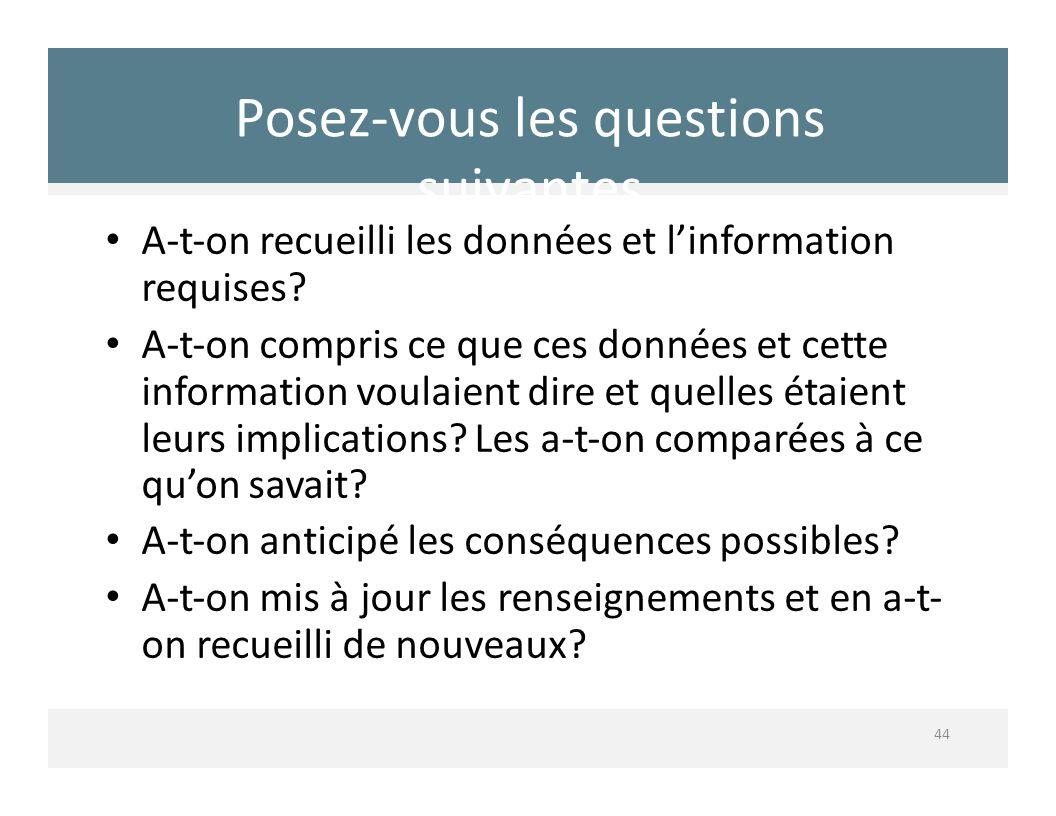 Posezvous les questions suivantes 44 Aton recueilli les données et linformation requises? Aton compris ce que ces données et cette information voulaie