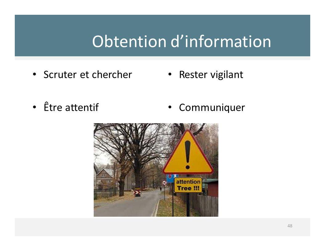 Obtention dinformation Scruter et chercher Être attentif Rester vigilant Communiquer 48