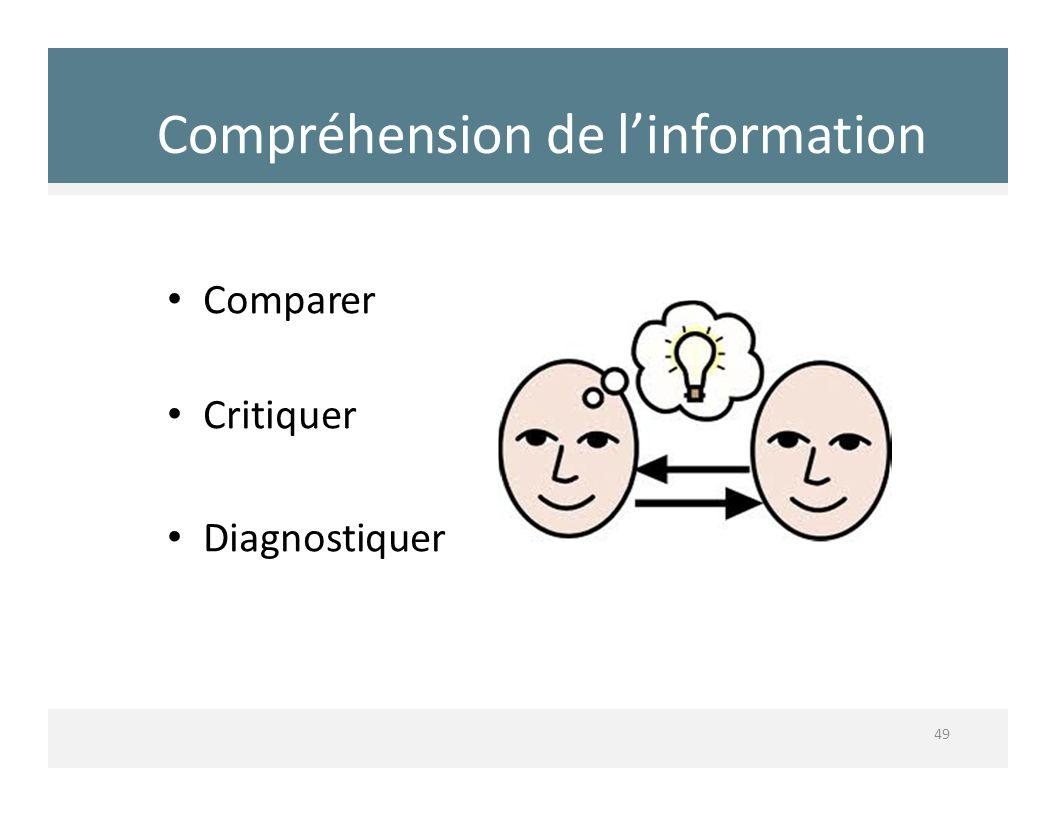 Compréhension de linformation Comparer Critiquer Diagnostiquer 49