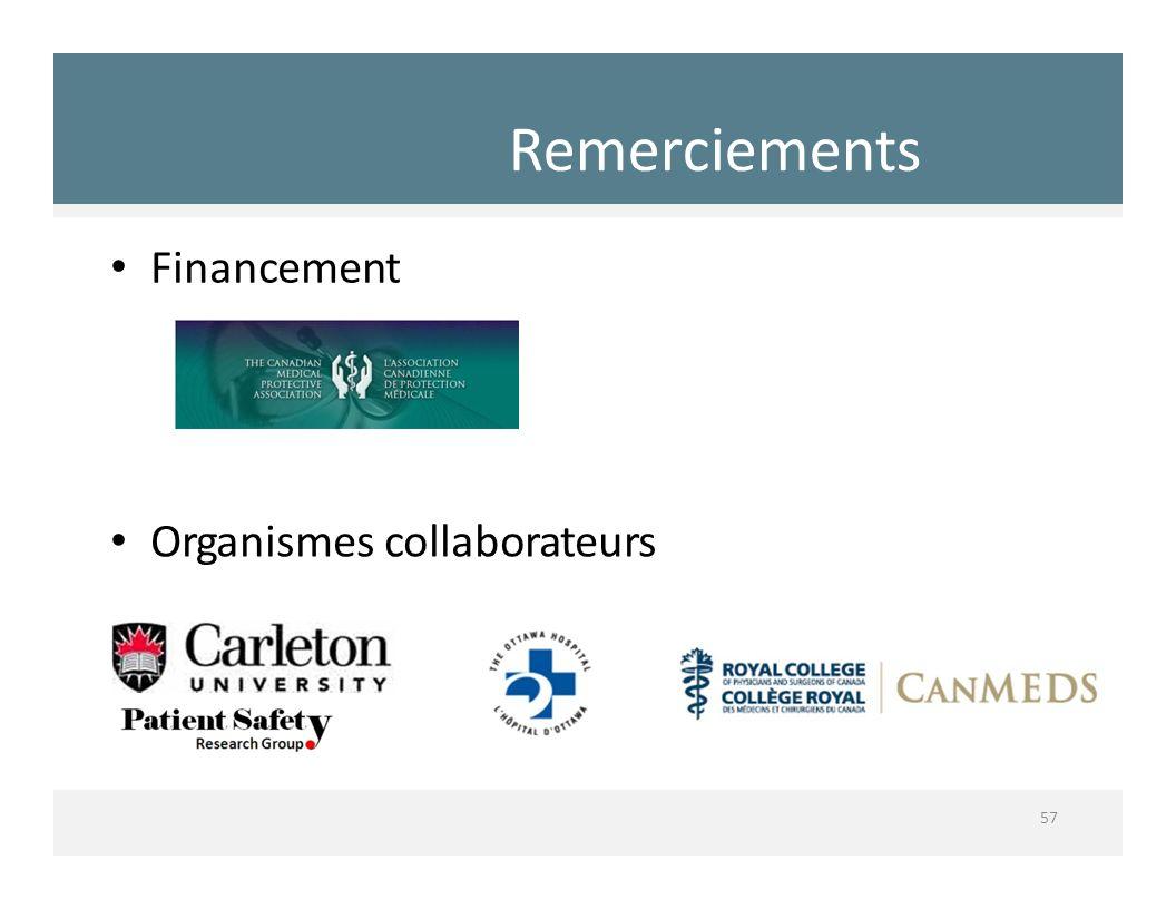 Remerciements Financement Organismes collaborateurs 57