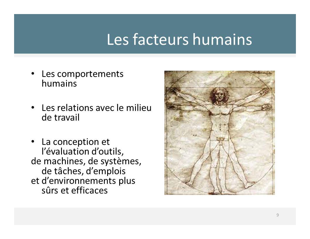 Les facteurs humains Les comportements humains Les relations avec le milieu de travail La conception et lévaluation doutils, de machines, de systèmes,