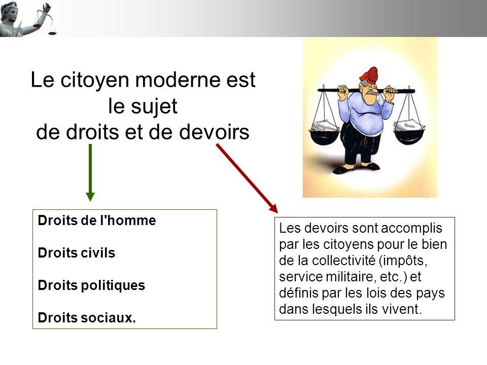 Le citoyen moderne est le sujet de droits et de devoirs Les devoirs sont accomplis par les citoyens pour le bien de la collectivité (impôts, service militaire, etc.) et définis par les lois des pays dans lesquels ils vivent.