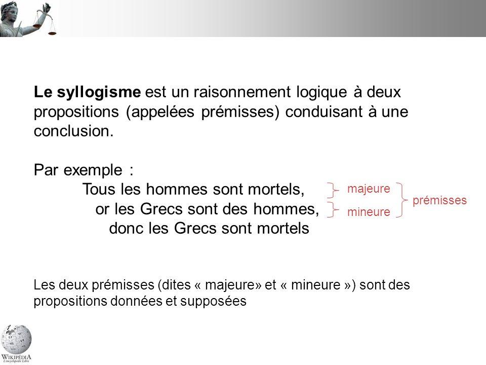Le syllogisme est un raisonnement logique à deux propositions (appelées prémisses) conduisant à une conclusion.