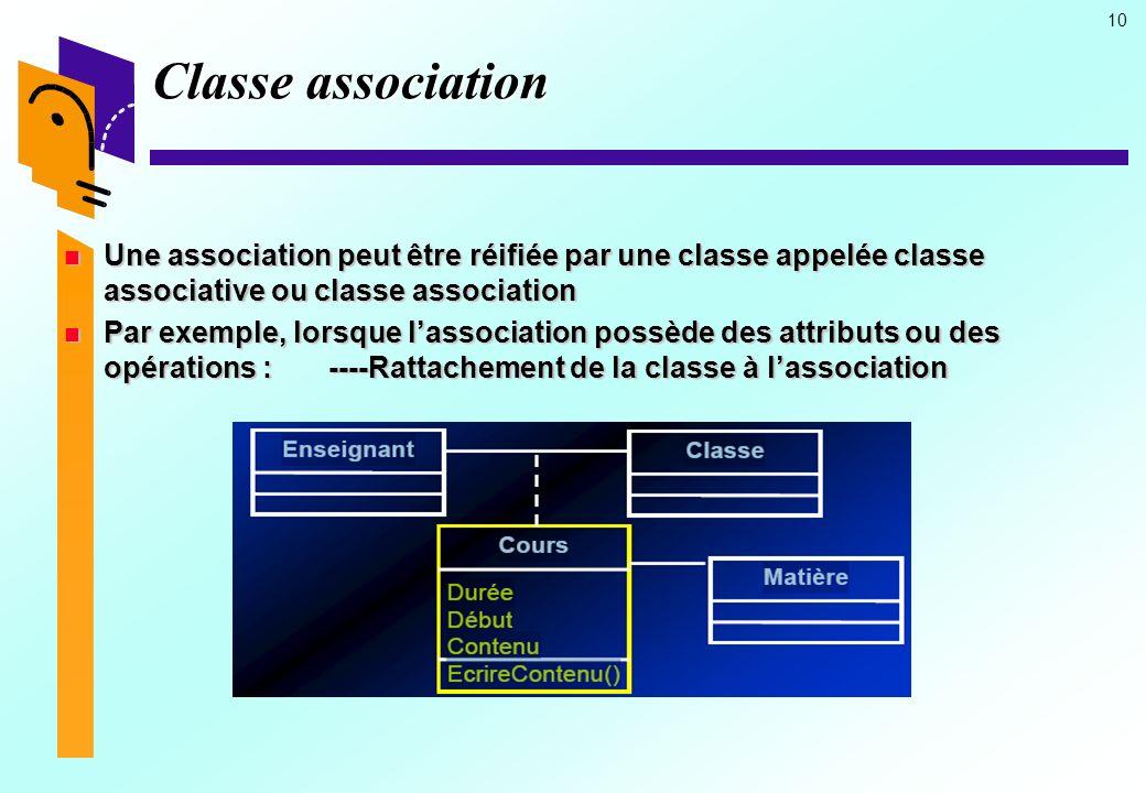 10 Classe association Une association peut être réifiée par une classe appelée classe associative ou classe association Une association peut être réifiée par une classe appelée classe associative ou classe association Par exemple, lorsque lassociation possède des attributs ou des opérations : ----Rattachement de la classe à lassociation Par exemple, lorsque lassociation possède des attributs ou des opérations : ----Rattachement de la classe à lassociation
